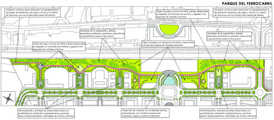 18: Esquema de Ordenación del Parque del Ferrocarril